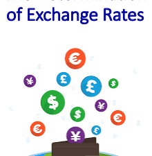 The Determination of Exchange Rates (International Business)