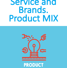 Product mix teaching resources