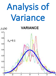 Analysis of Variance (ANOVA) teaching resources