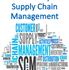 Sustainability and Supply Chain Management