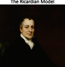 Labor Productivity and Comparative Advantage – The Ricardian Model