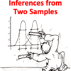Test Bank for Inferences from Two Samples (Elementary Statistics Module)