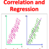 Test Bank for Correlation and Regression (Elementary Statistics Module)