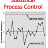 Test Bank for Statistical Process Control (Elementary Statistics Module)