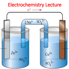Electrochemistry Lecture
