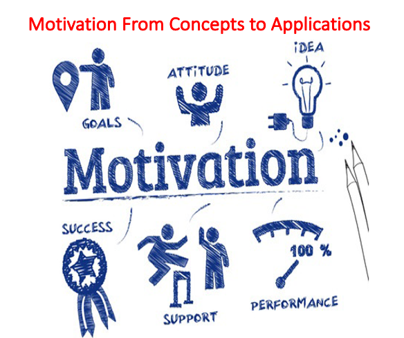 Motivation From Concepts to Applications Lecture