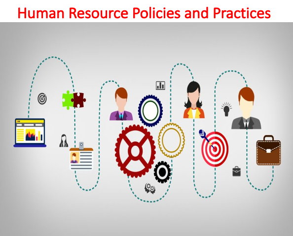 Human Resource Policies and Practices Lecture (Organizational Behavior)