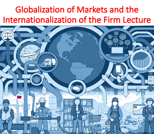 Globalization of Markets and the Internationalization of the Firm Lecture